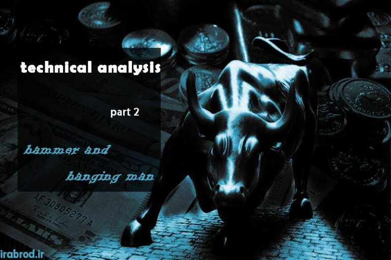 Technical analysis tutorial P2: what is hanging man or hammer candlestick